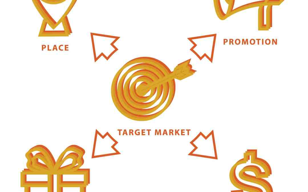 4 Pillars of Marketing: Product, Price, Place, Promotion