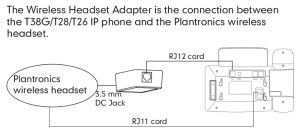Yealink EHS36 Wireless Headset Adaptor | connecting to Jabra, Sennheiser and Plantronics EHS