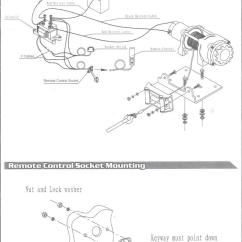 Arctic Cat 650 V Twin Wiring Diagram Lights In Parallel Prowler H1 Best Library Atv Winch Wire Center U2022