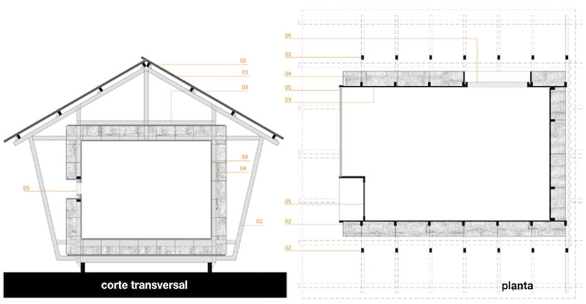 ejemplos de bioconstrucción: casa de paja