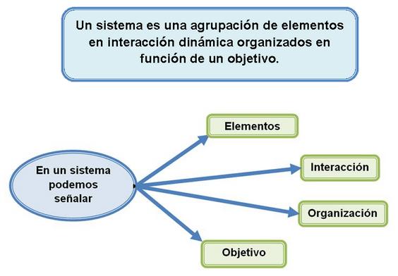 el-enfoque-sistemico-como-criterio-operativo-y-geografico-la-sostenibilidad-agricola