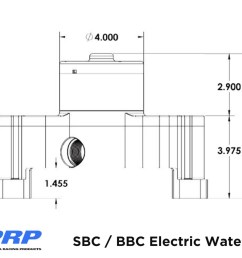 sbc bbc electric water pump sizing graphic made by prp racing products [ 1600 x 1143 Pixel ]