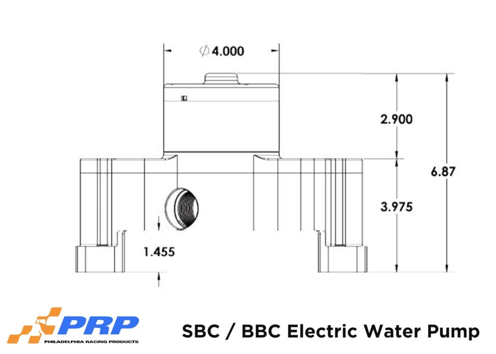medium resolution of sbc bbc electric water pump sizing graphic made by prp racing products