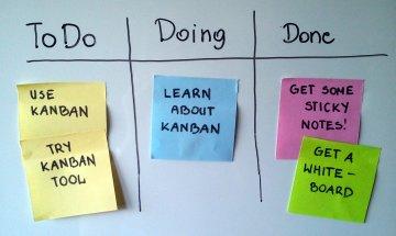 Jednoduchý Kanban