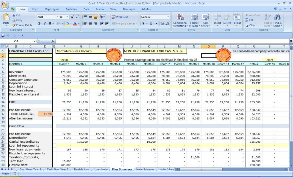 cash flow budget template excel sample
