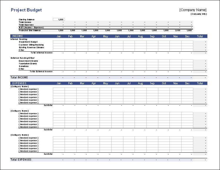 construction estimate template sample