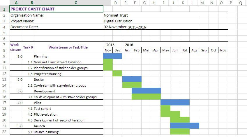 excel gantt chart template 2017