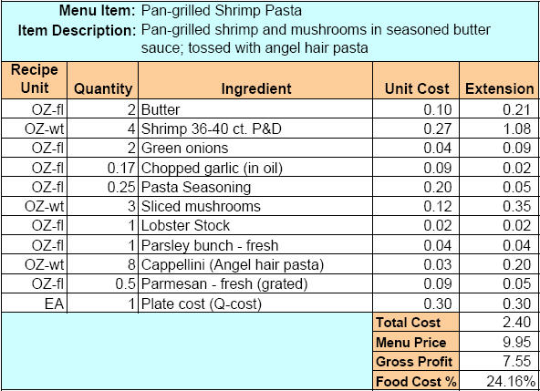 food cost inventory spreadsheet sample