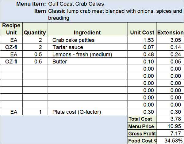 food storage inventory sheet sample