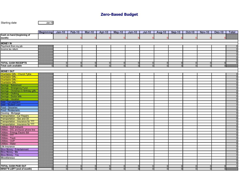 personal budget planner sample