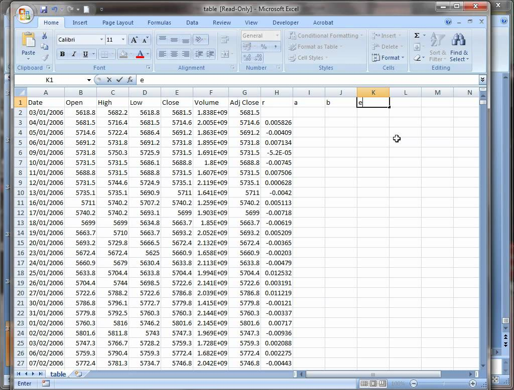 sales forecast excel sample