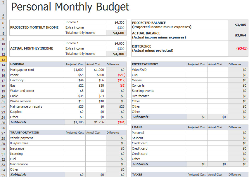 simple personal budget template excel sample