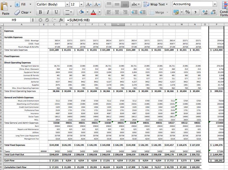 weekly cash flow template excel