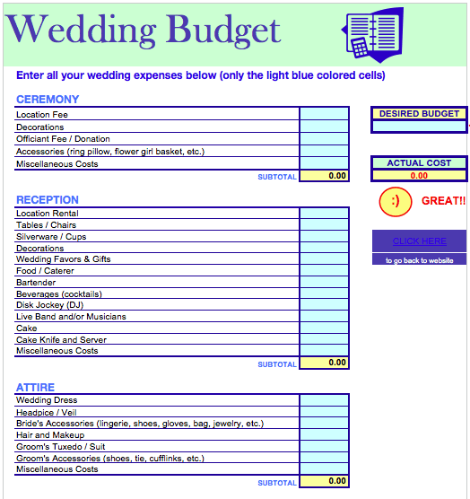 basic wedding budget sample 1