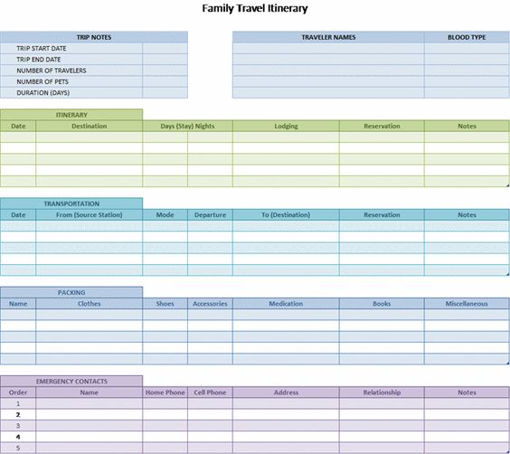 create excel templates 3