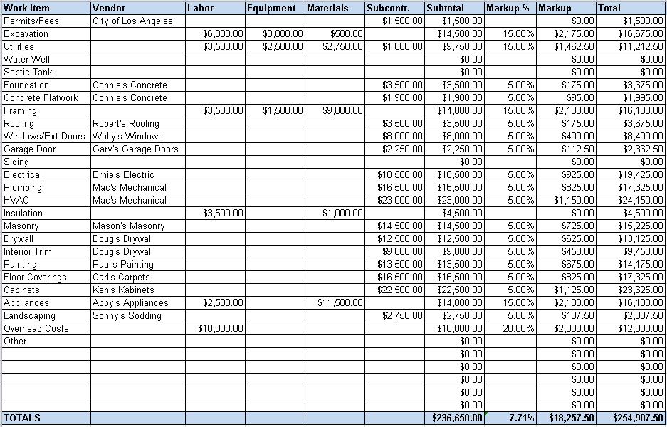 estimate for house construction pdf