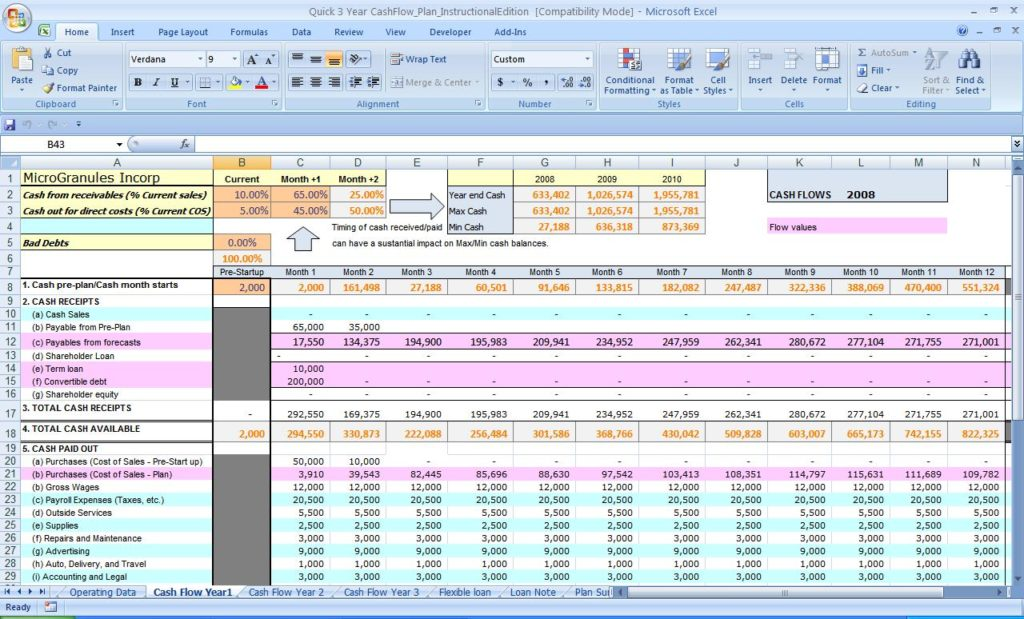 financial projection template excel sample
