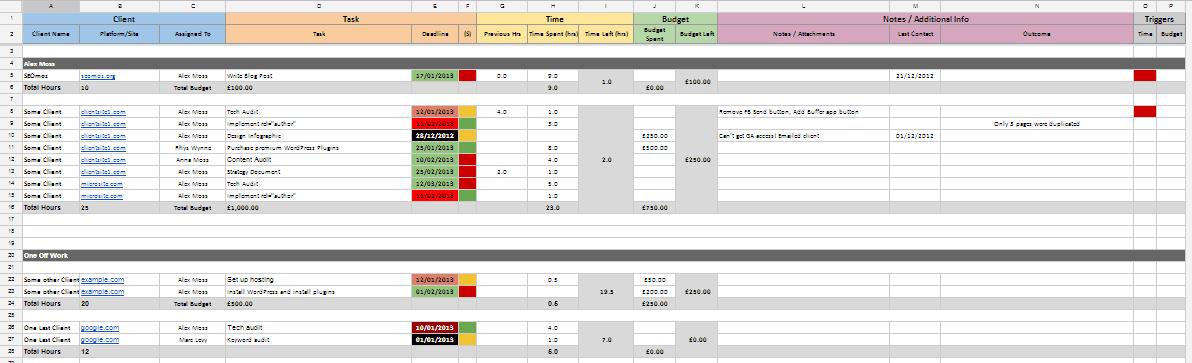 google spreadsheet template create sample
