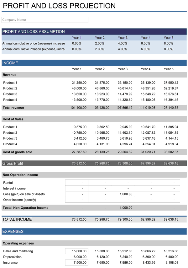 how to calculate profit and loss percentage in excel sample