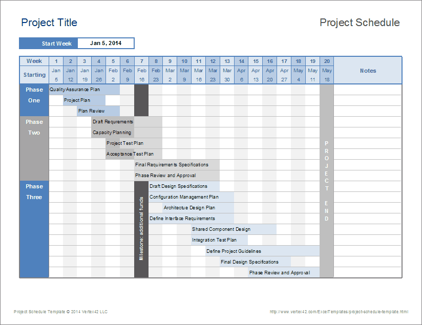 multiple project tracking template excel sample 2
