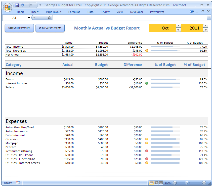 project budget template excel sample 2