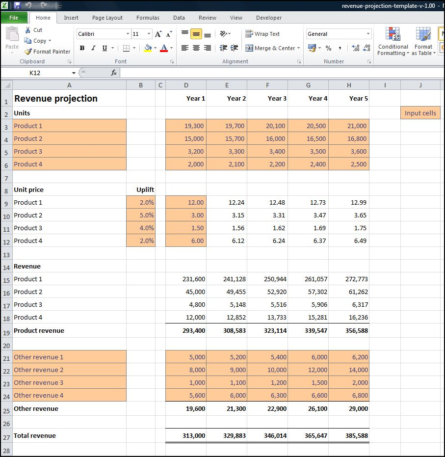 revenue projection template excel sample