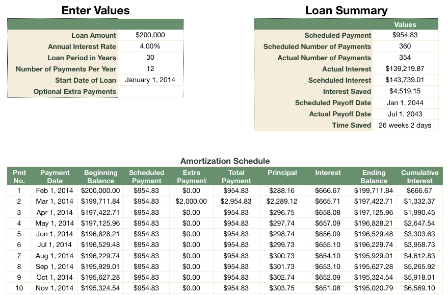 excel loan calculator with extra payments sample