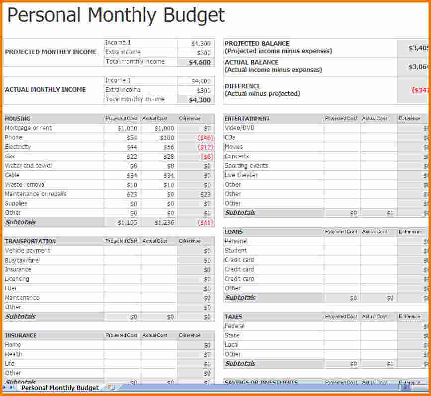 simple budget template excel sample