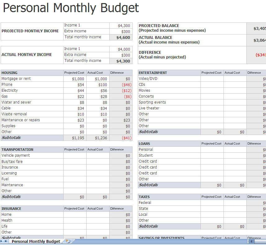 weekly budget calculator sample