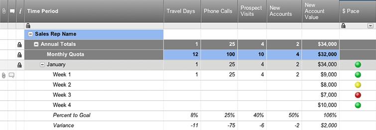 weekly sales report template excel sample