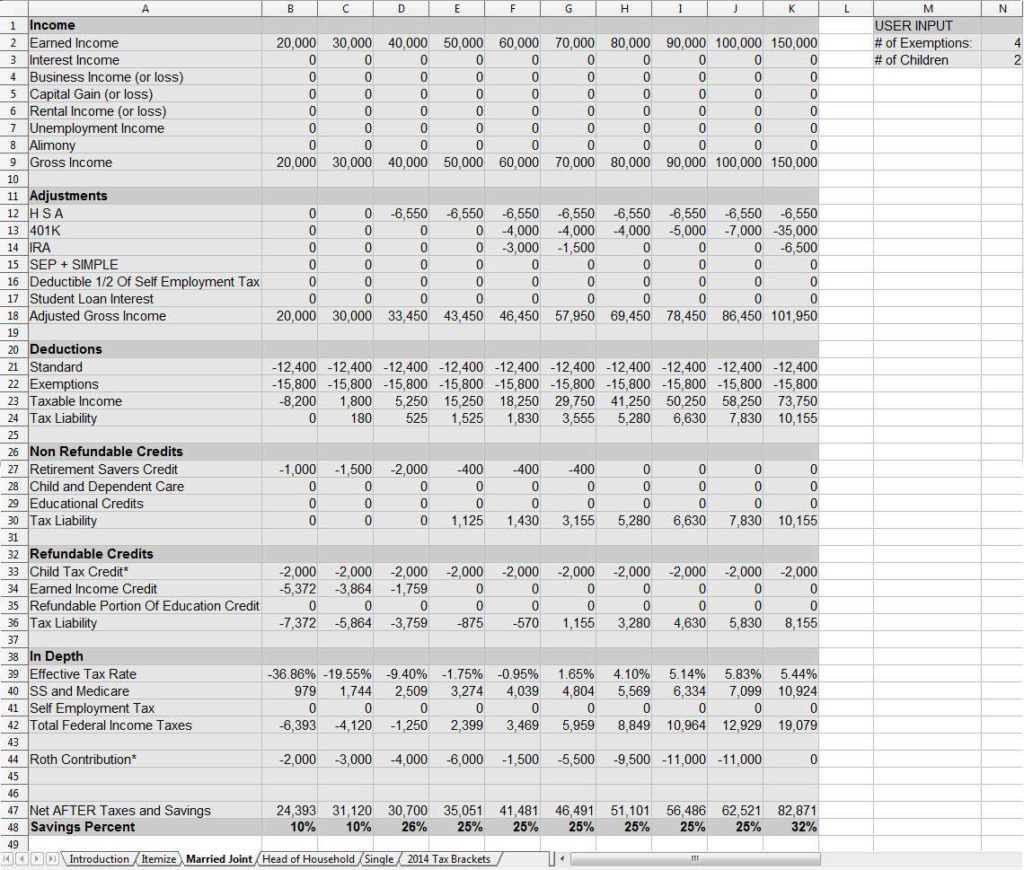 Excel for Retirement Planning