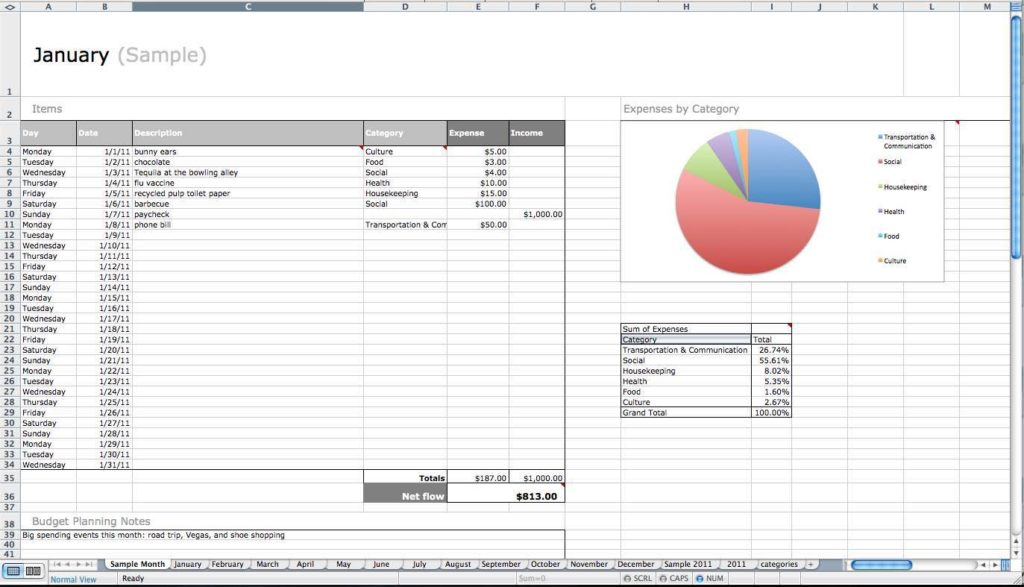 Free Expense Tracking Spreadsheet Template