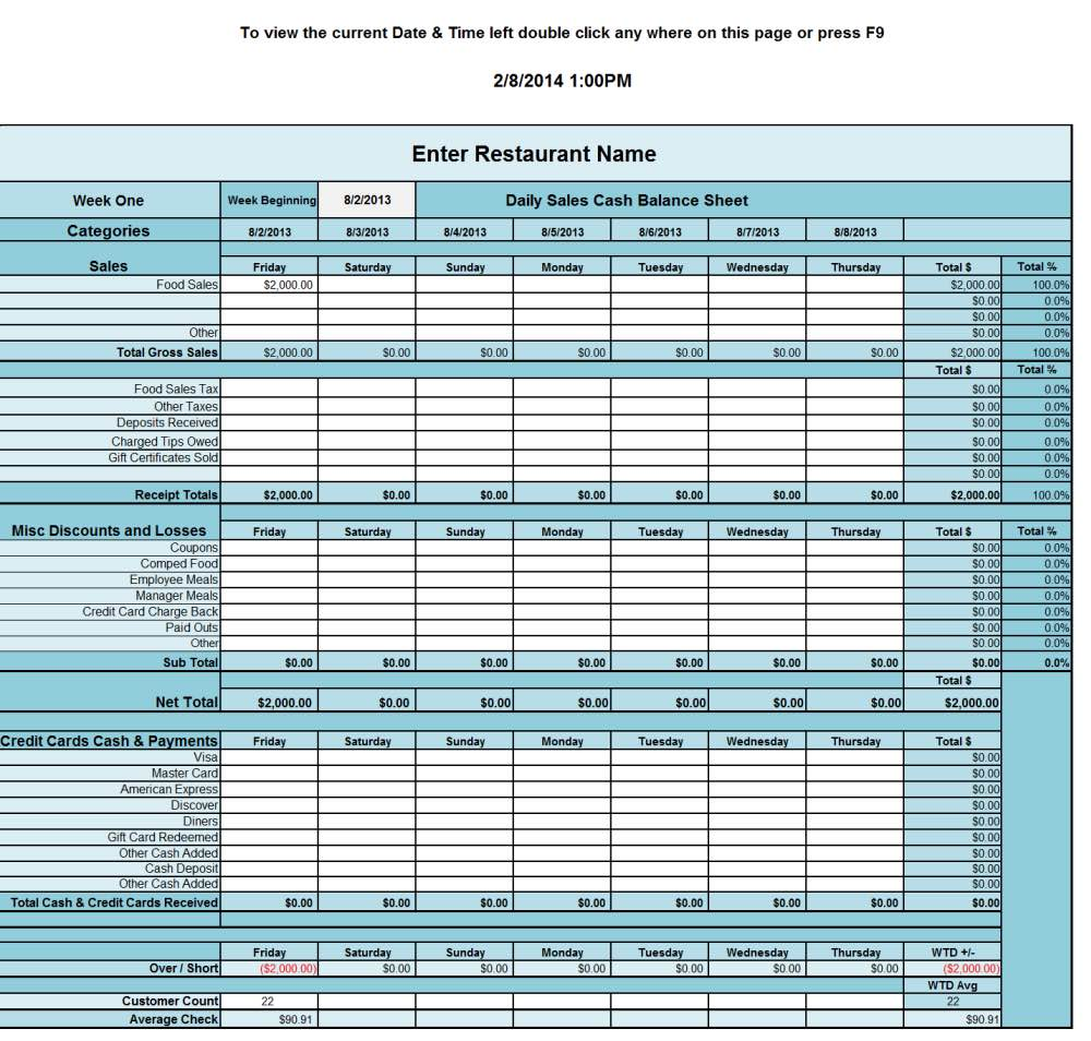 Liquor Inventory Spreadsheet Template 1