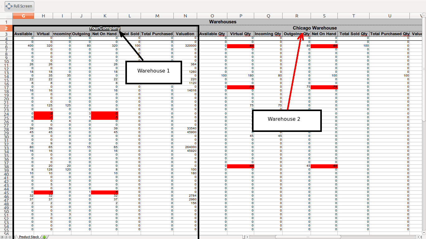 2010 Excel Inventory Warehouse Templates