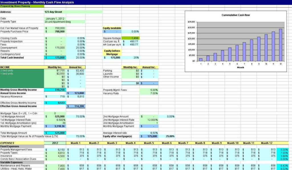 Budget Tracker Excel Spreadsheet and Grant Expense Tracking Spreadsheet