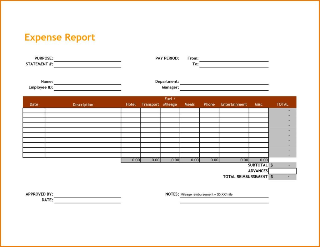 Expense Report Spreadsheet Template Free and Samples of Spreadsheets for Expenses