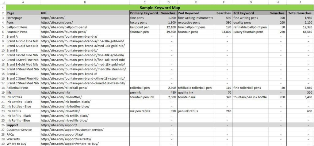 SEO Keyword Research Spreadsheet