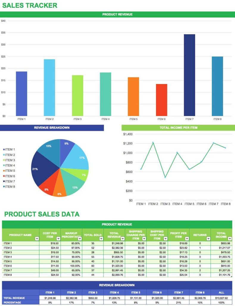Sales Tracking Spreadsheet Excel and Excel Daily Sales Tracking Spreadsheet