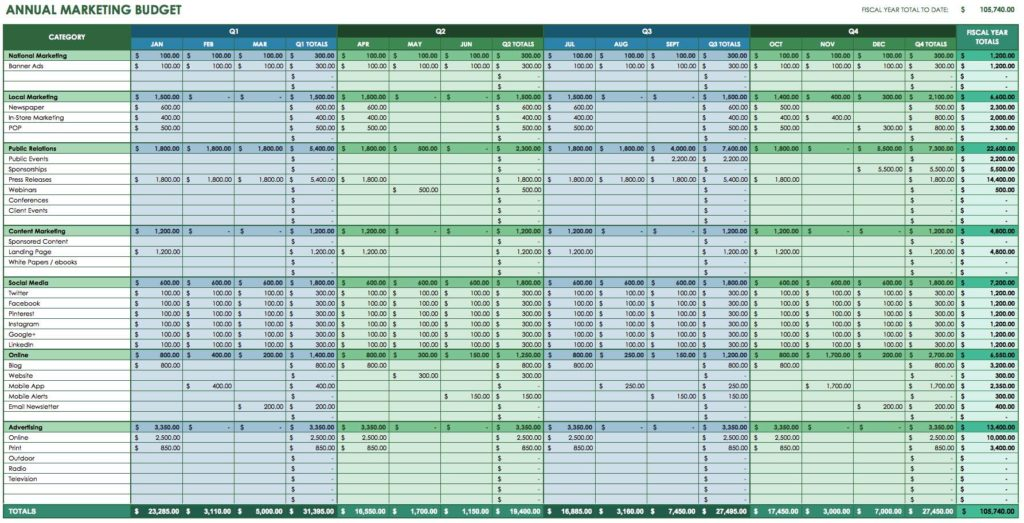 Budget Templates for Small Business and Free Budget Template for Small Business
