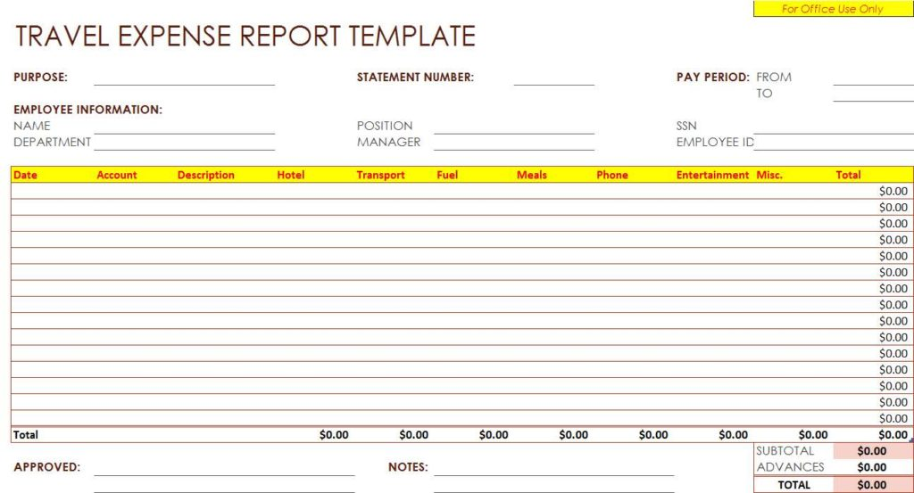 Expense Report Spreadsheet Excel and Monthly Expense Report Template Excel