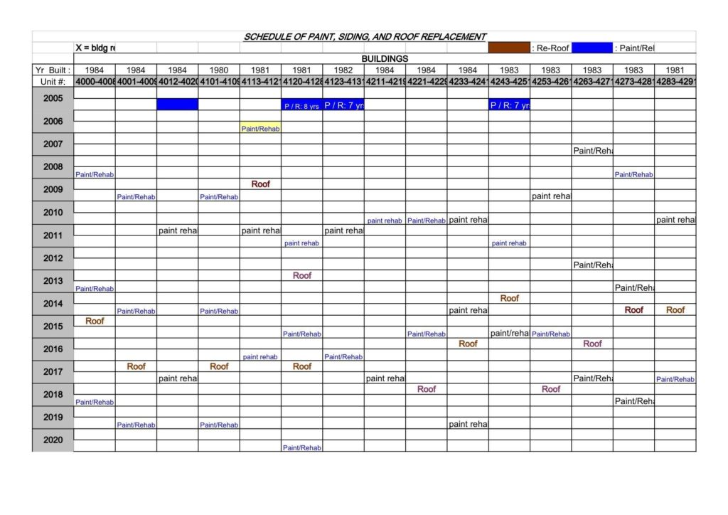 Preventive Maintenance Excel Spreadsheet and Preventive Maintenance Schedules Templates