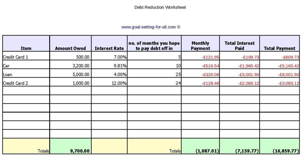 Budget And Debt Reduction Spreadsheet And Monthly Debt Reduction Spreadsheet
