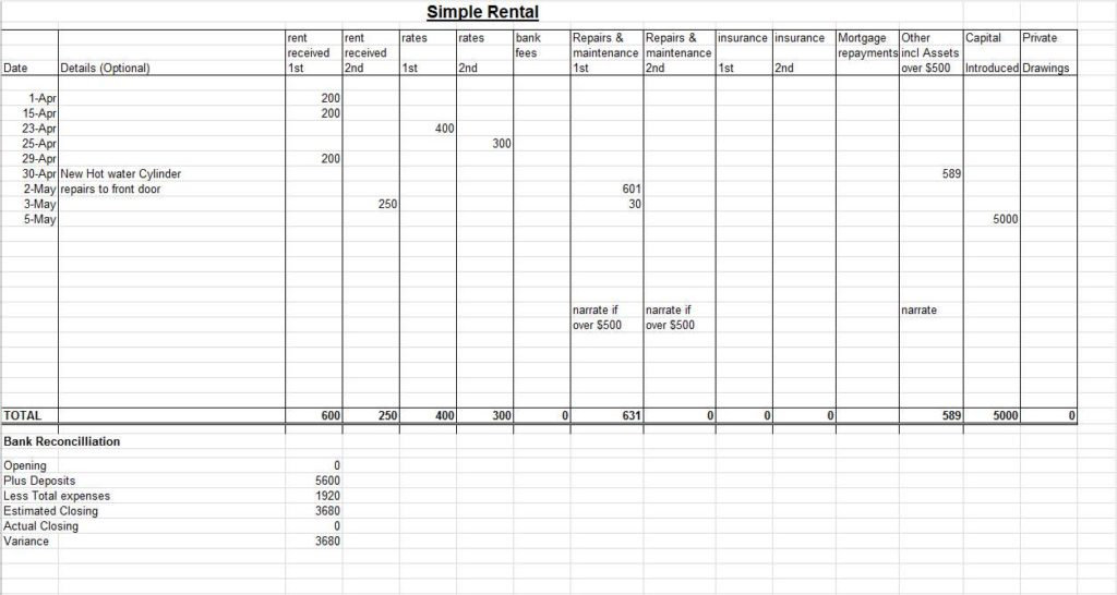 Ebay Bookkeeping Spreadsheet Free And Free Accounts Receivable Spreadsheet Template