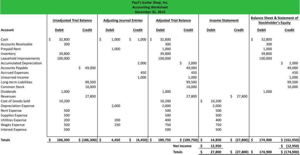 Limited Company Bookkeeping Free Spreadsheets And Free Bookkeeping Spreadsheet Template