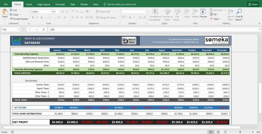 Profit and Loss Statement Templates with Profit and Loss in Excel