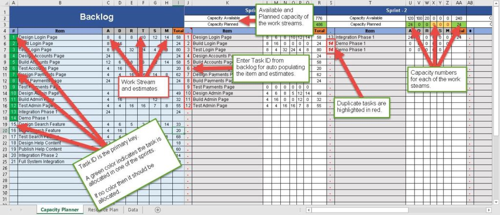 Project Resource Capacity Planning Template and Staff Capacity Planning Template Excel