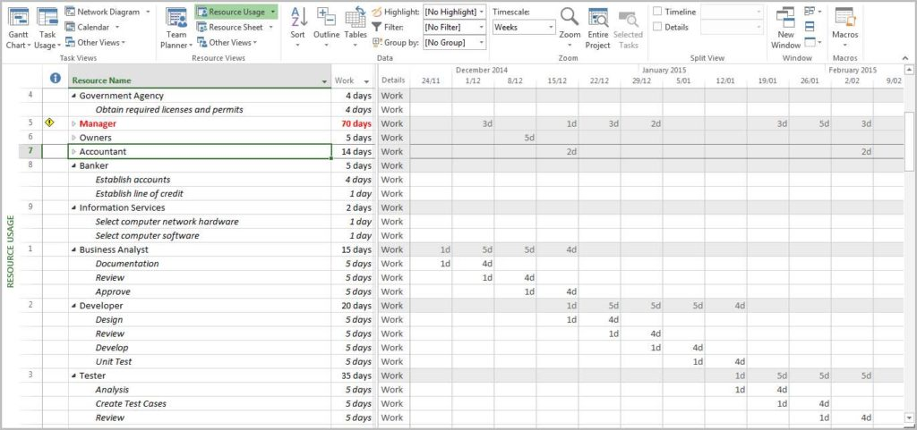 Resource Capacity Planning Spreadsheet Template and Staffing Capacity Planning Template