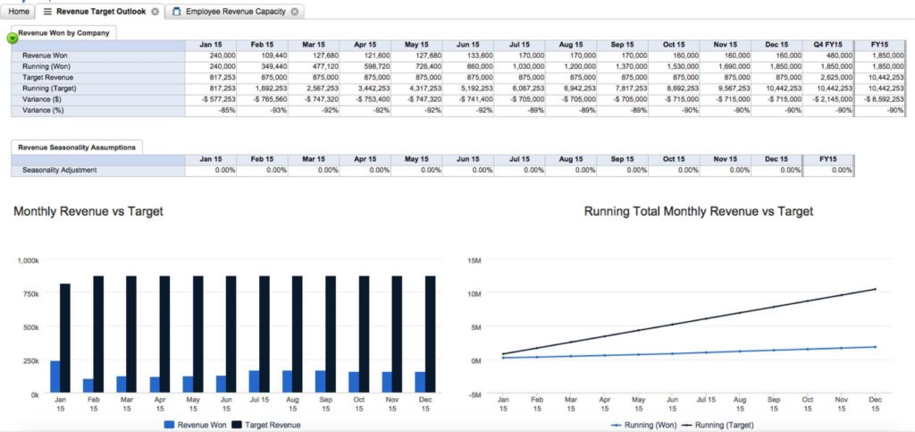 Resource Management Excel Template Free And Human Resource Planning Spreadsheet