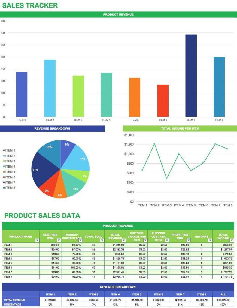 Simple Sales Tracking Spreadsheet And Girl Scout Cookie Sales Tracking Spreadsheet