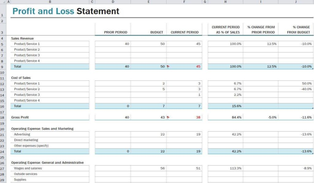 eBay Profit and Loss Spreadsheet with Profit and Loss Excel Template UK